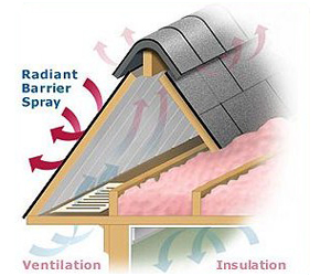 Brawley Construction Systems Radiant Barrier